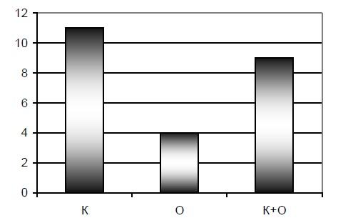 ris-8-2-vliyanie-timogena-na-obrazovanie-koes-iz-obluchennogo-in-vitro-kostnogo-mozga-myshej